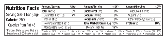 Chocolate Chip Nutritional Facts