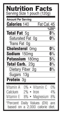 Apple Cinnamon Oatmeal Nutritional Facts