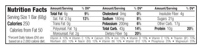Coconut Chocolate Chip Nutritional Facts