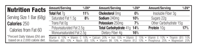 Sierra Trail Mix Nutritional Facts