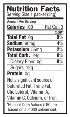Razz® Nutritional Facts