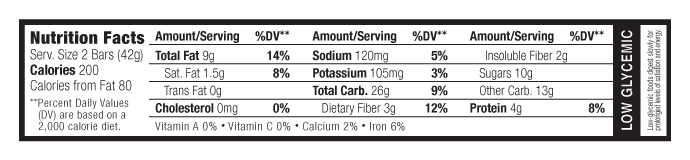 Peanut Butter Nutritional Facts