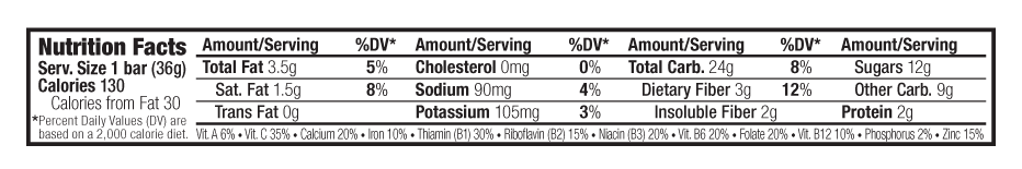 S'mores  Nutritional Facts