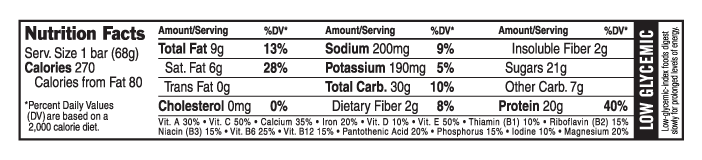 Chocolate Nutritional Facts